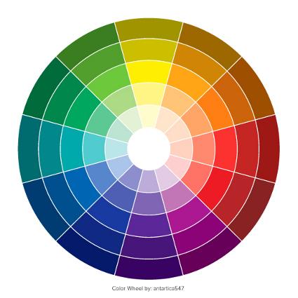 Mezcla la pintura y crea tus propios tonos for Mezclar colores de pintura