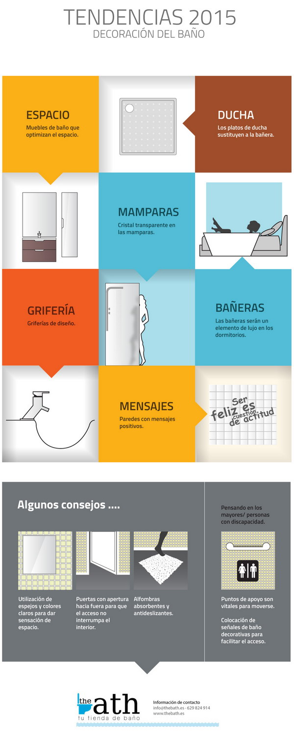 Tendencias para decorar baños en 2015